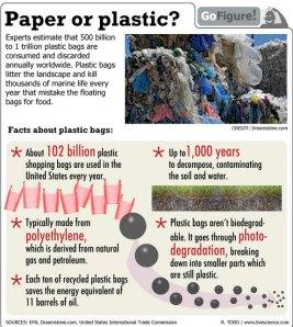 plasticstats